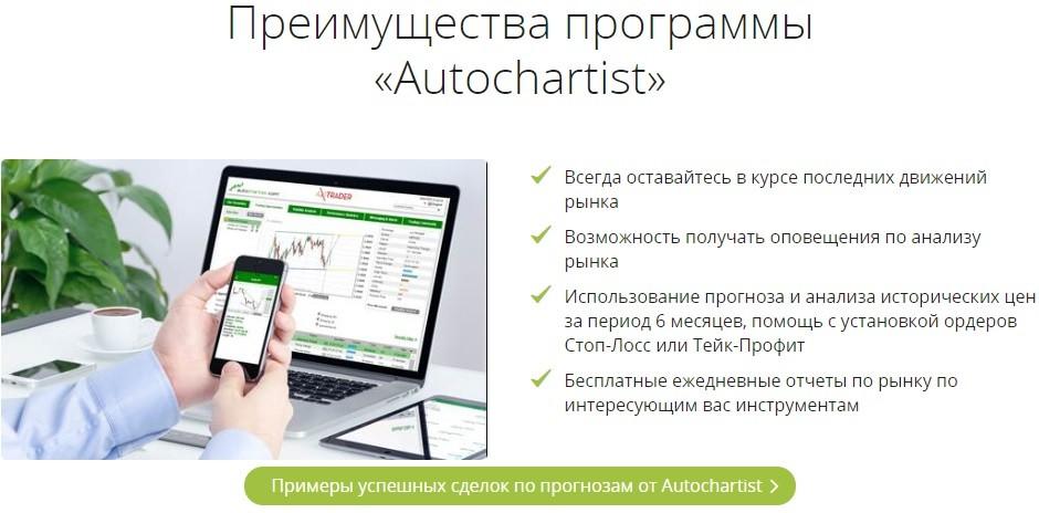 дополнительные услуги AxiTrader