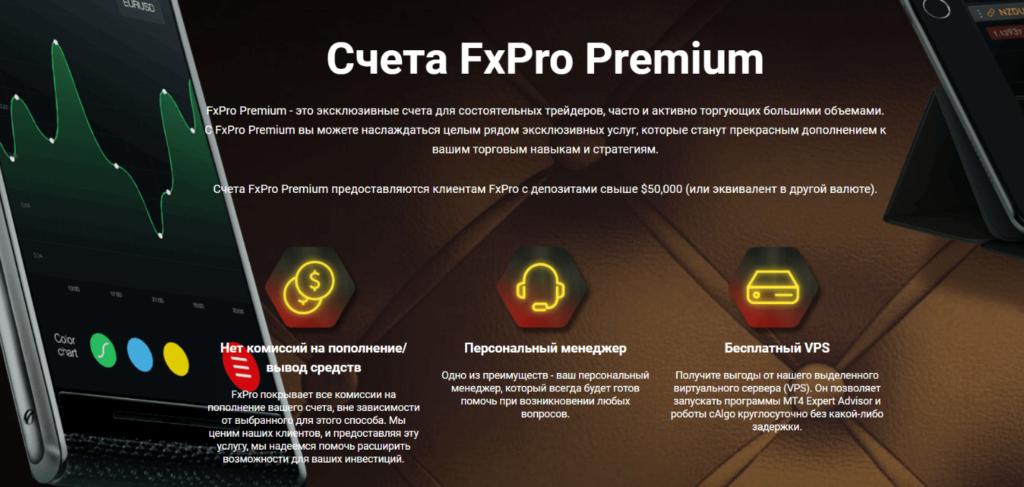Типы счетов, предоставляемые компаниейFxPro