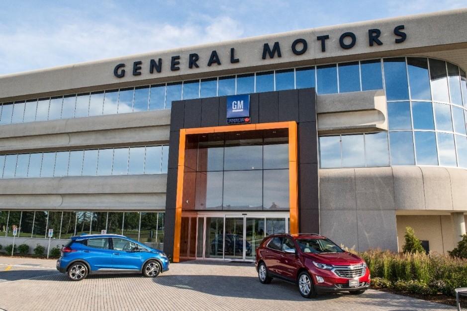 Анализ акций General Motors