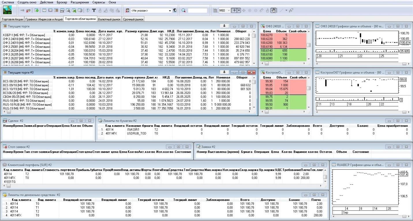 Квик – программа для трейдеров с широкими функциональными возможностями