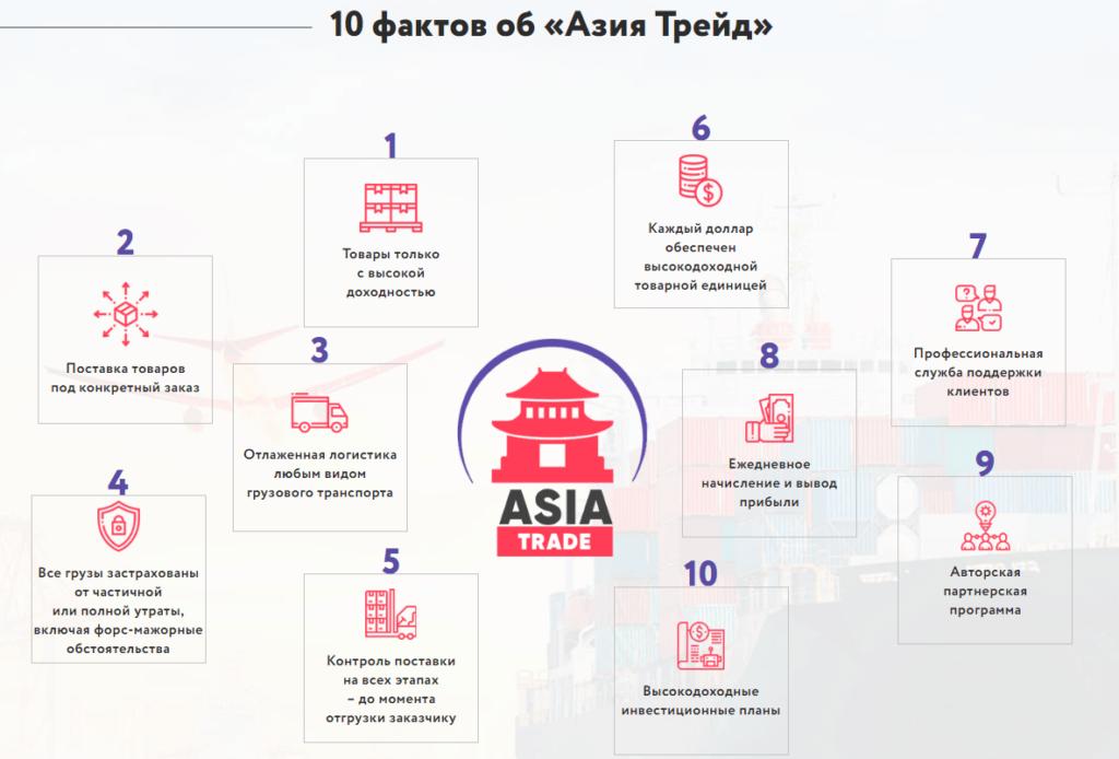 Информация о компании ASIA TRADE