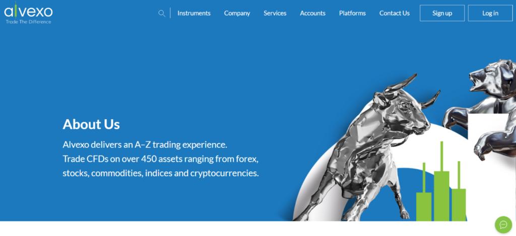 Компания Alvexo в качестве торгового брокера