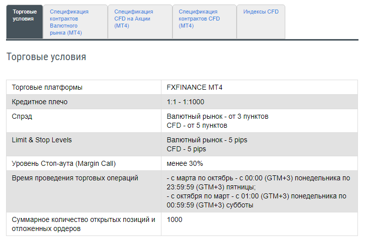 Торговать компания FxFINANCE предлагает только валютными парами, металлами и контрактами CFD