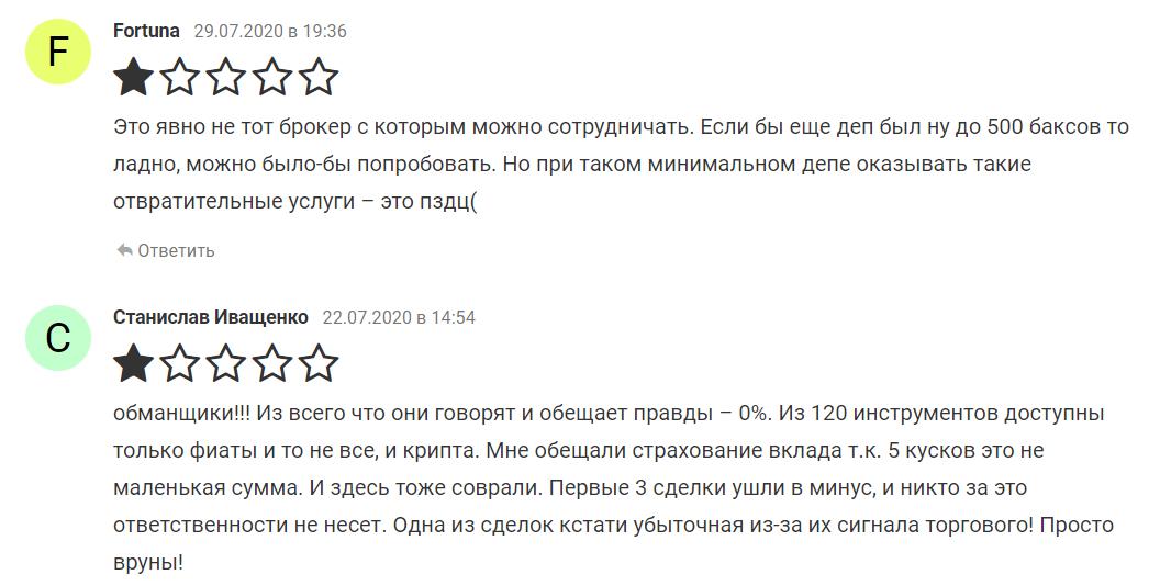 Рейтинг CXA GROUP на независимых ресурсах