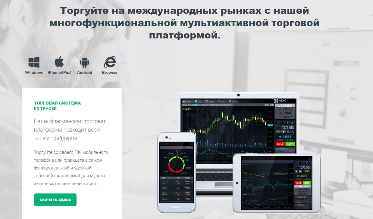 Торговая платформа нового