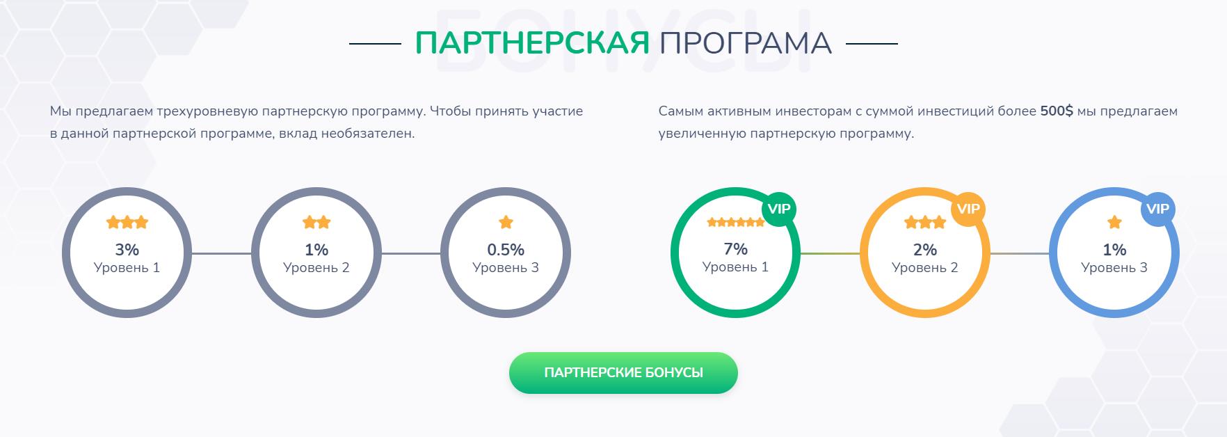 Партнёрские отношения с Evercont