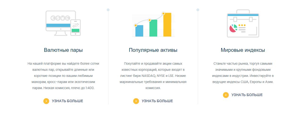Условия торговли компании Vlom
