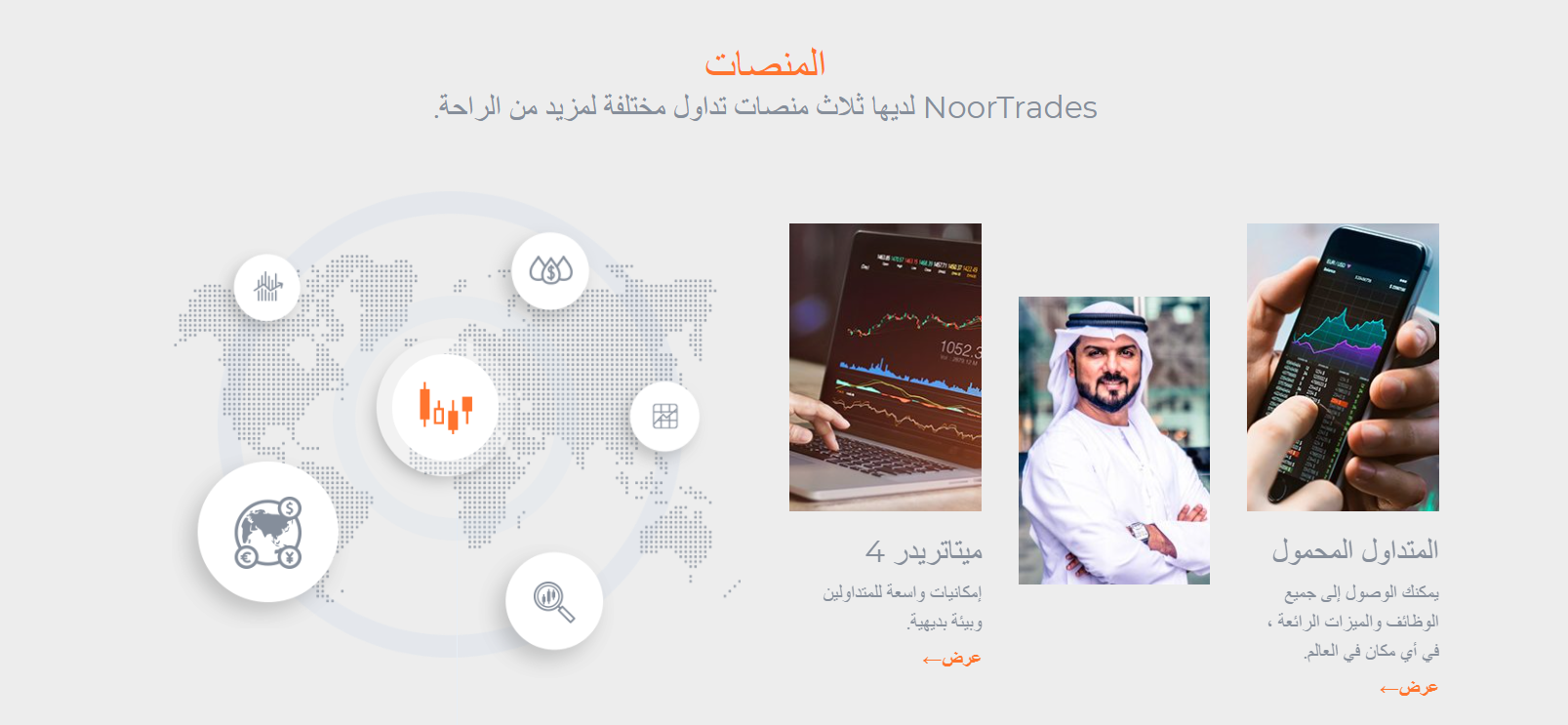 Платформа Метатрейдер 4 для клиентов NoorTrades